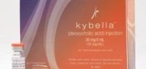 kybella_product